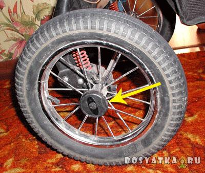 Как снять колёса детской коляски. Фото 1