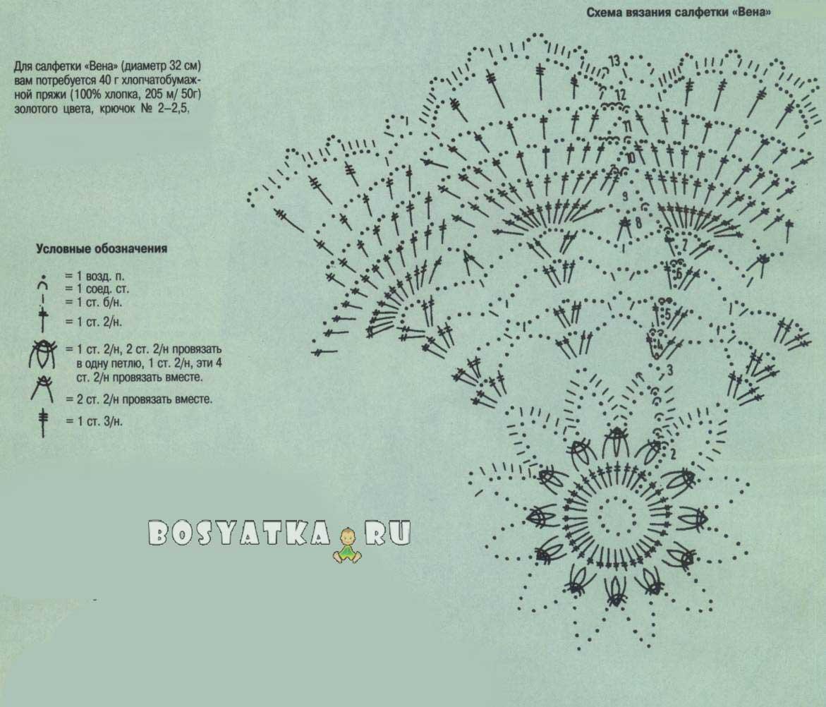 Схема для вязания салфетки Вена